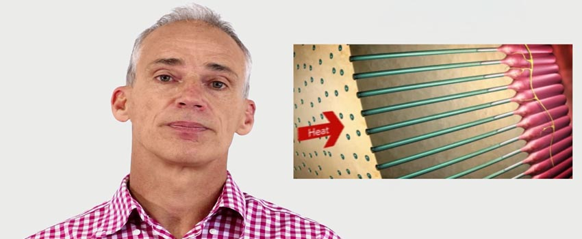 Tooth Sensitivity Guide (Video) with Dr David Tuffley