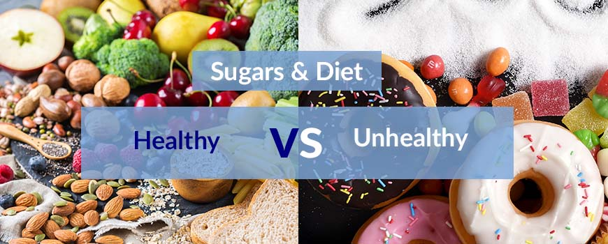 Added Sugars, Dental Health & Diet in Australia